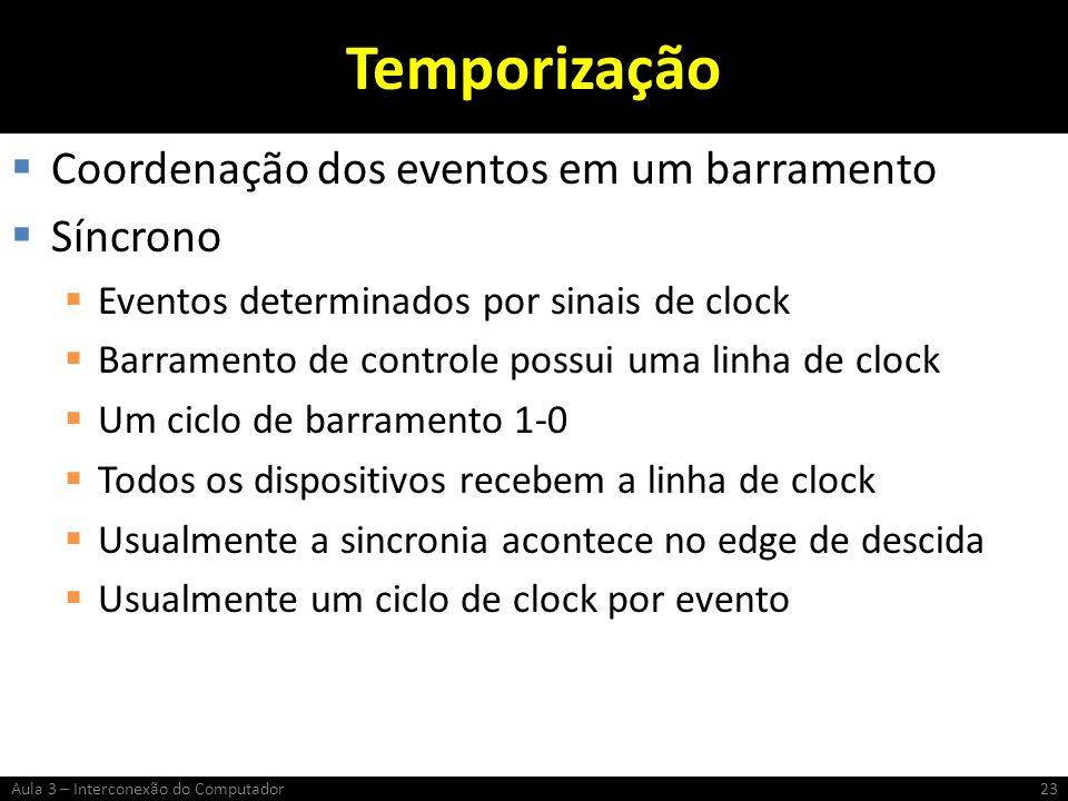 Temporização Coordenação dos eventos em um barramento Síncrono