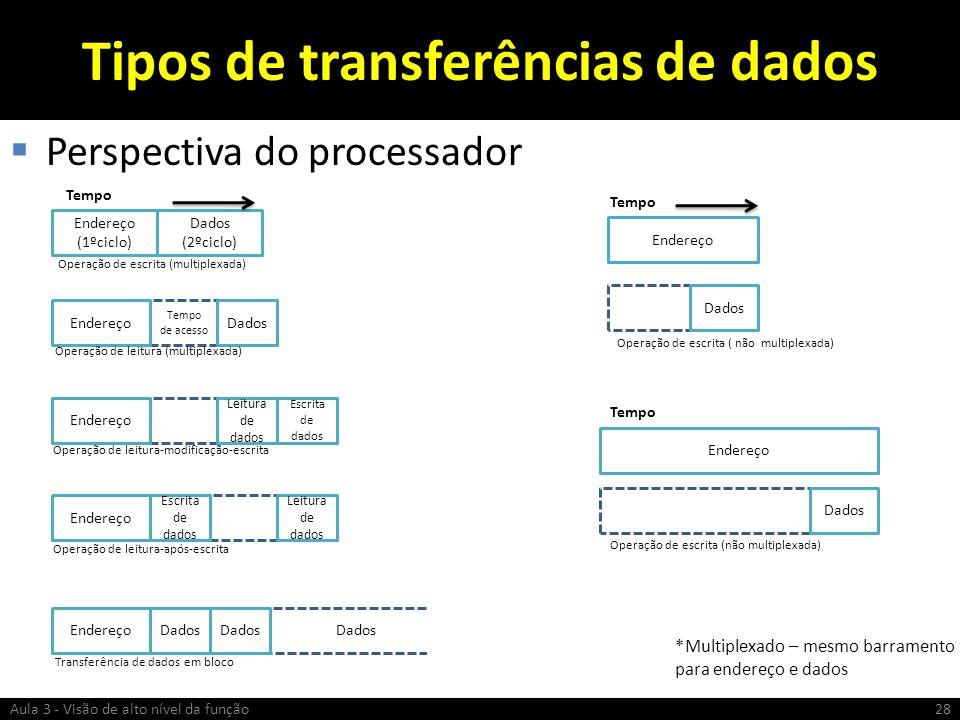 Tipos de transferências de dados