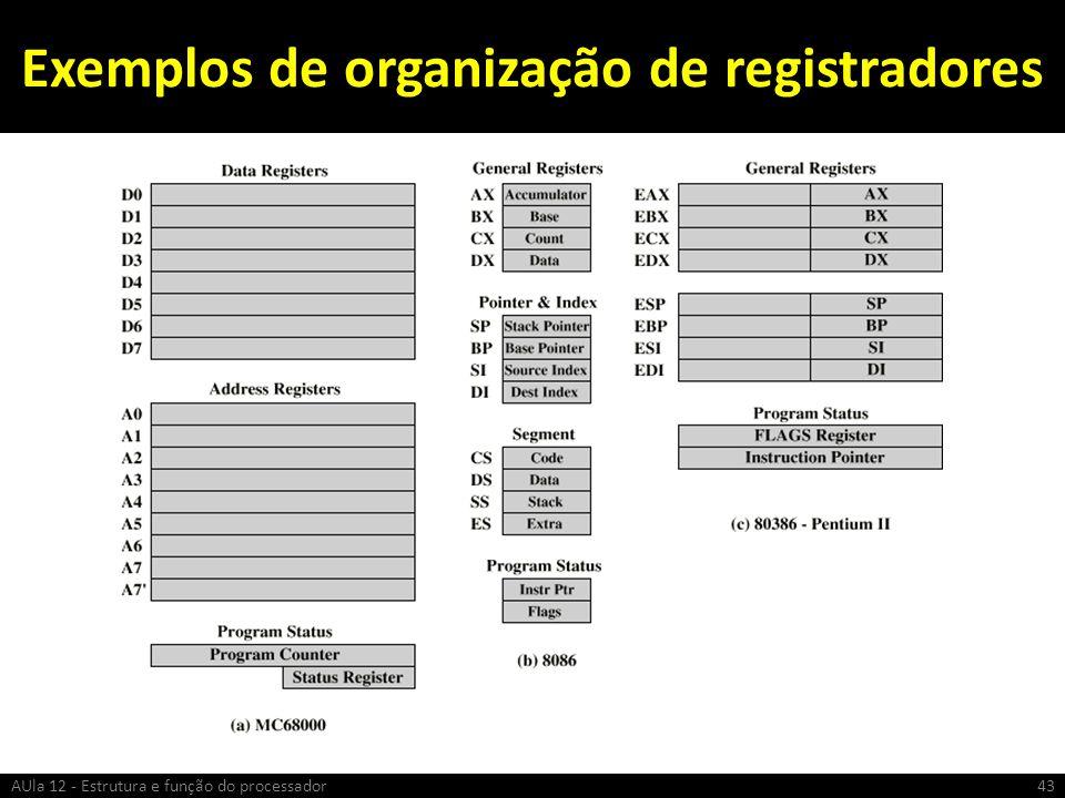 Exemplos de organização de registradores