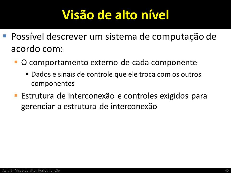Visão de alto nível Possível descrever um sistema de computação de acordo com: O comportamento externo de cada componente.