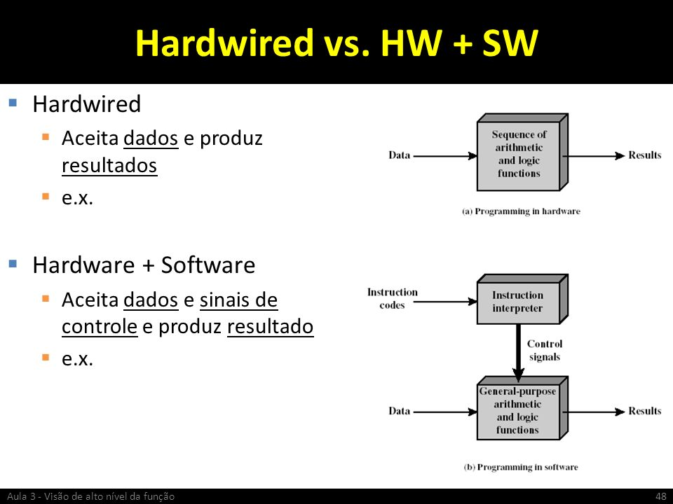 Hardwired vs. HW + SW Hardwired Hardware + Software