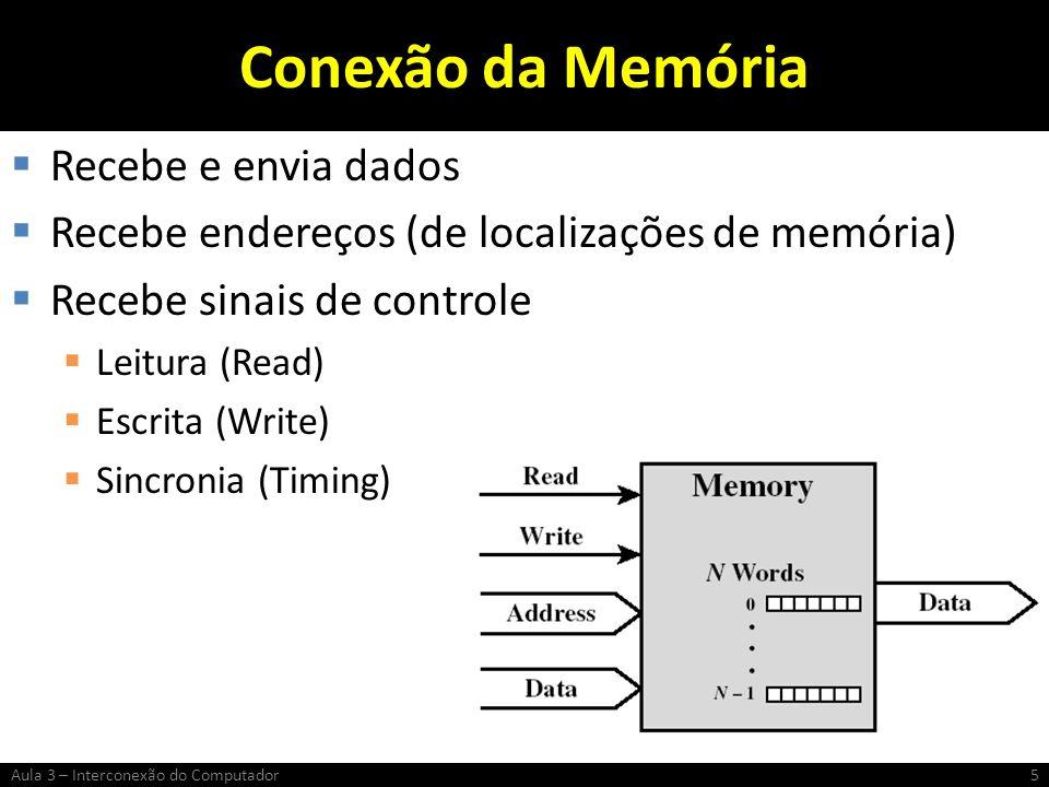 Conexão da Memória Recebe e envia dados