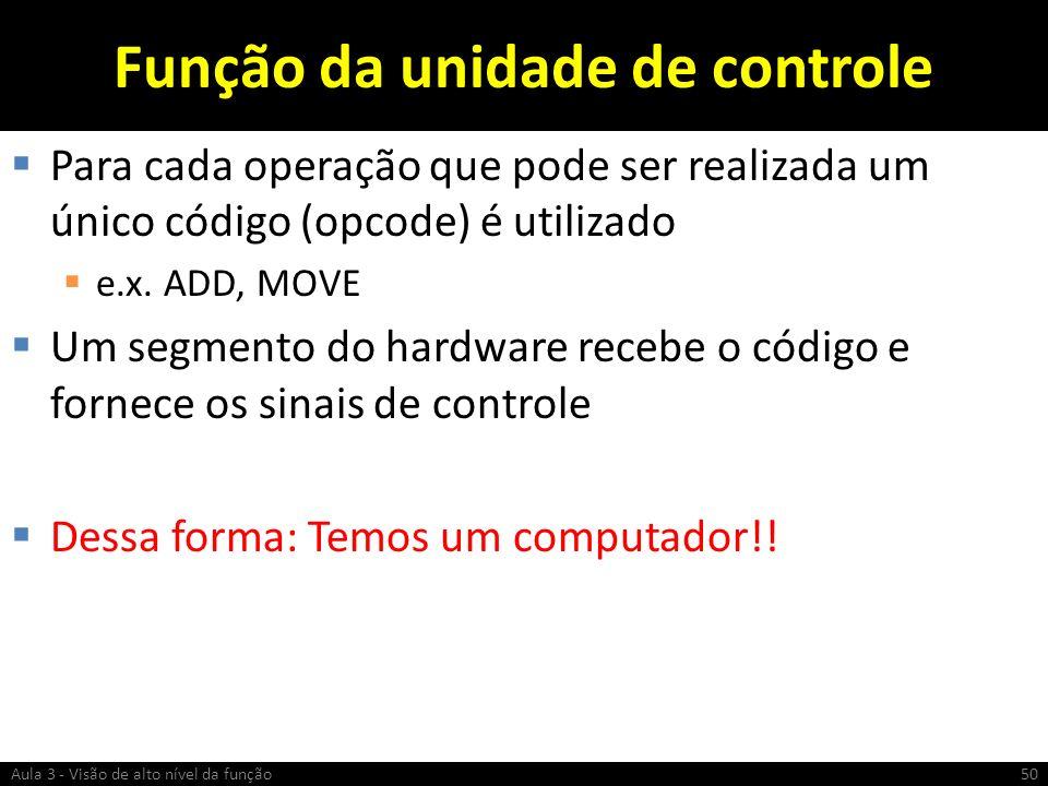 Função da unidade de controle