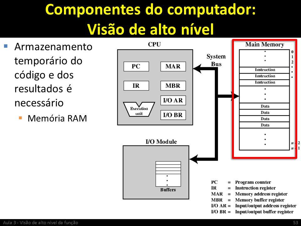 Componentes do computador: Visão de alto nível