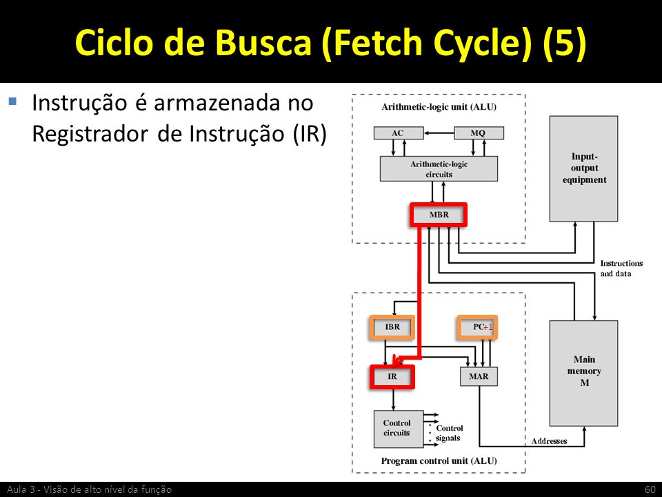 Ciclo de Busca (Fetch Cycle) (5)