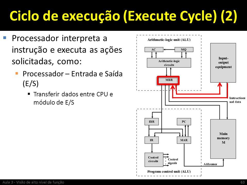 Ciclo de execução (Execute Cycle) (2)
