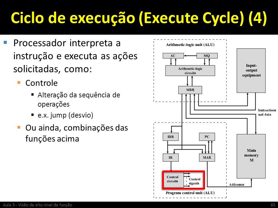 Ciclo de execução (Execute Cycle) (4)
