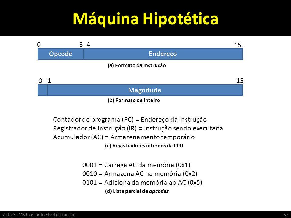 Máquina Hipotética 3 4 15 Opcode Endereço 1 15 Magnitude