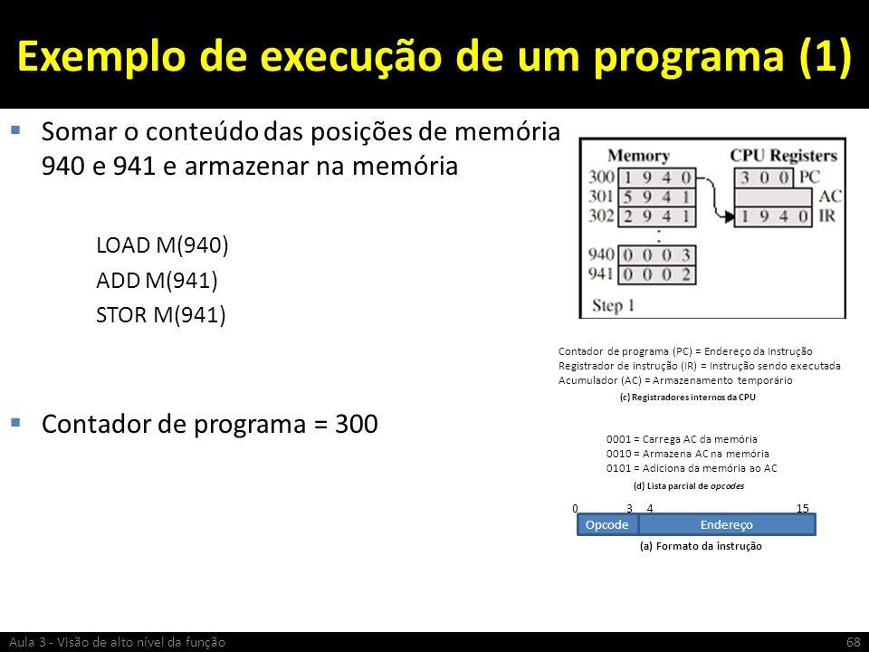 Exemplo de execução de um programa (1)