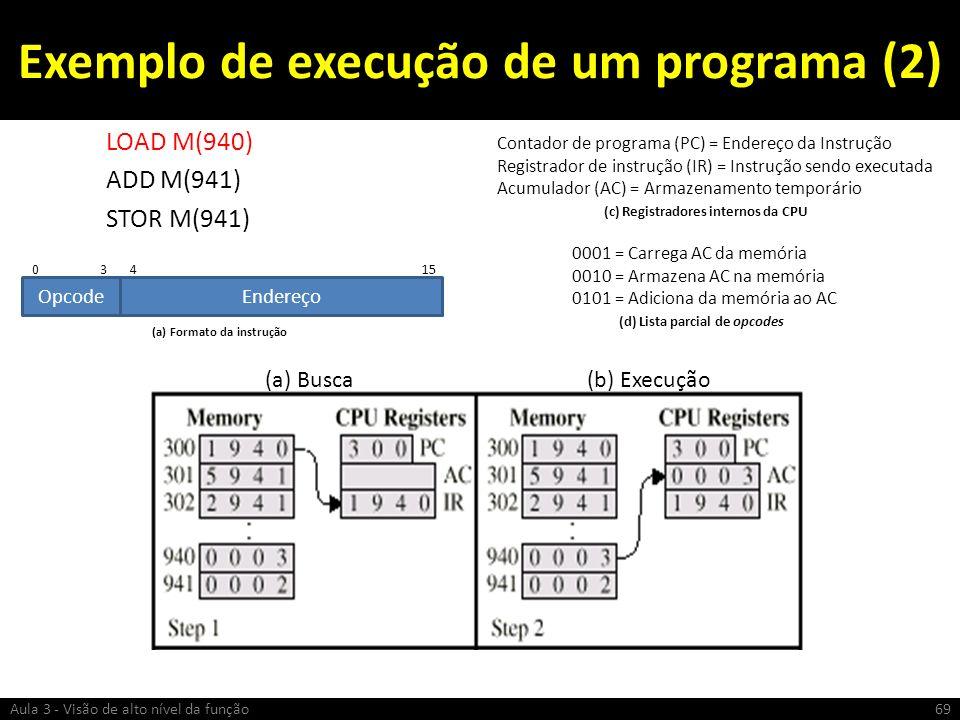 Exemplo de execução de um programa (2)