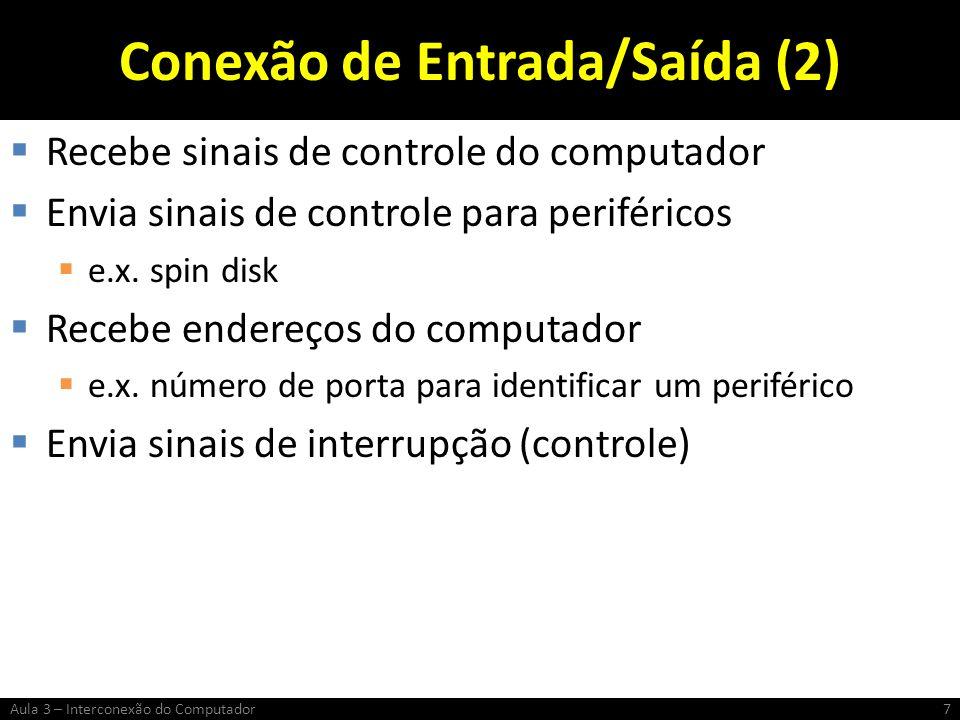 Conexão de Entrada/Saída (2)