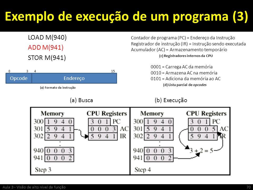 Exemplo de execução de um programa (3)