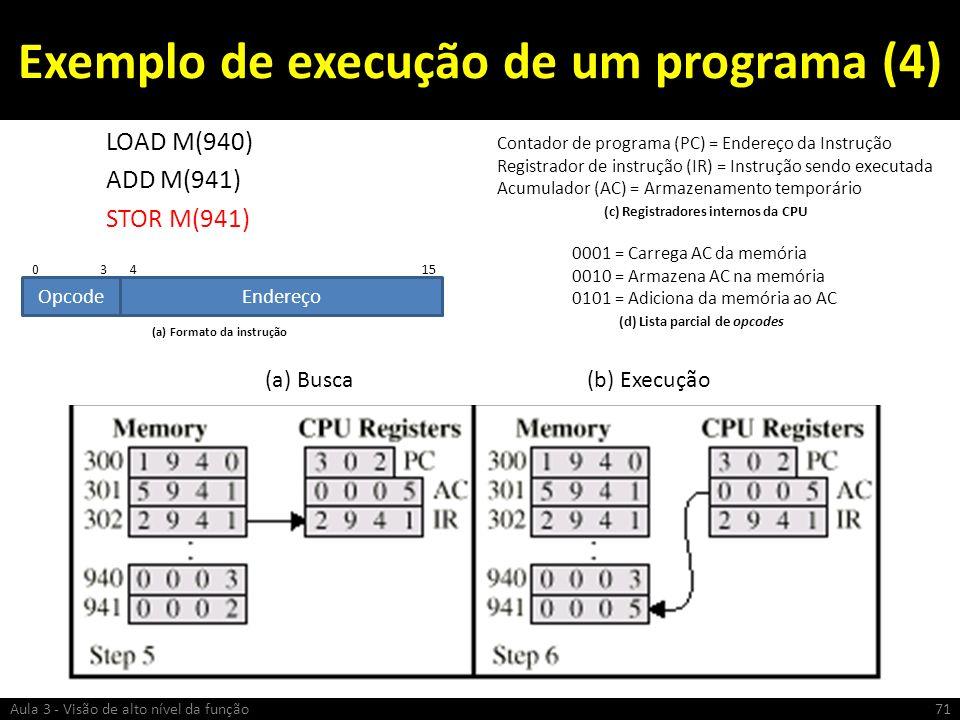 Exemplo de execução de um programa (4)