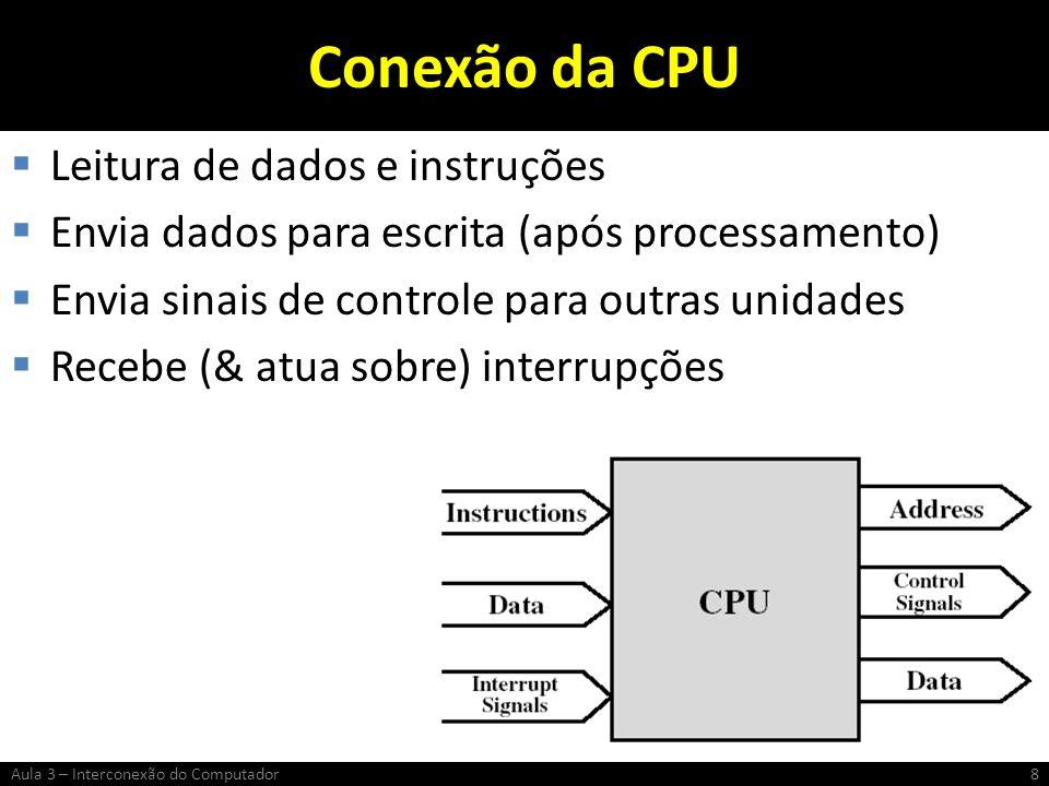 Conexão da CPU Leitura de dados e instruções
