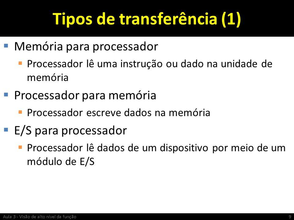 Tipos de transferência (1)
