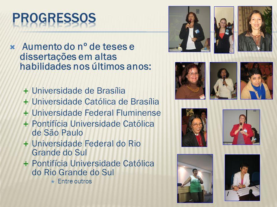 Progressos Aumento do nº de teses e dissertações em altas habilidades nos últimos anos: Universidade de Brasília.