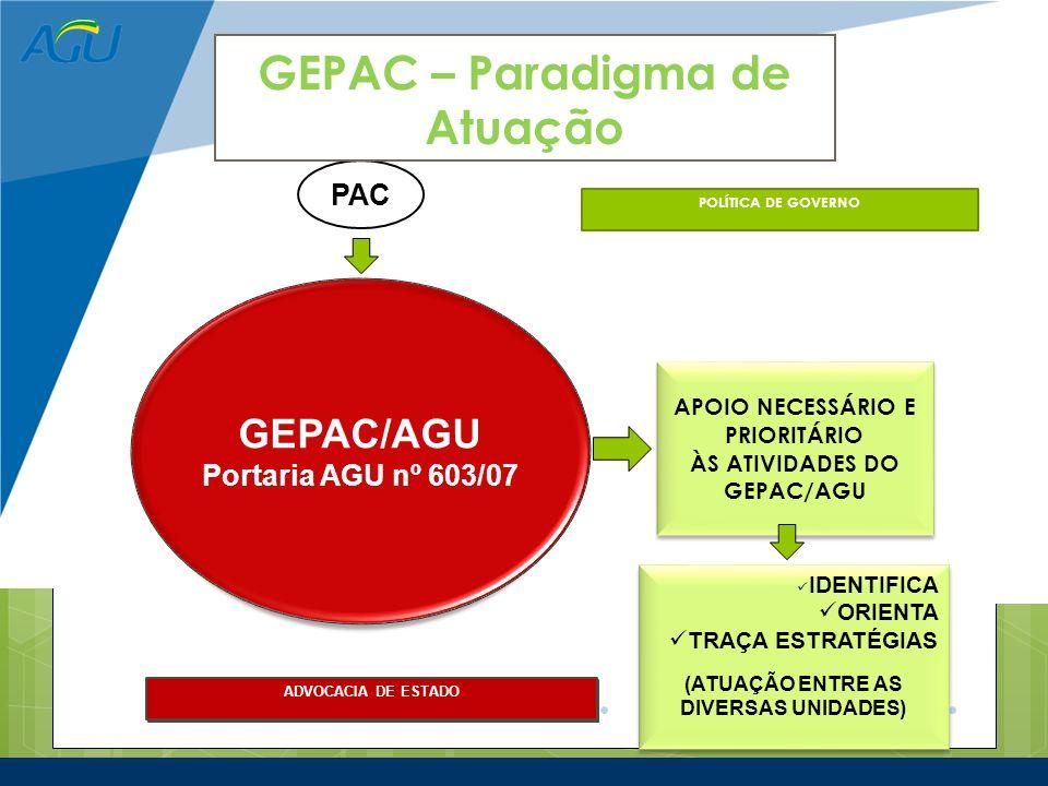GEPAC – Paradigma de Atuação