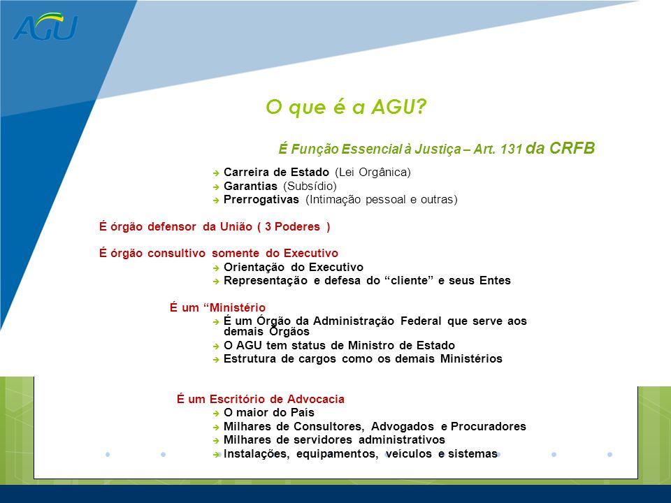 O que é a AGU É Função Essencial à Justiça – Art. 131 da CRFB