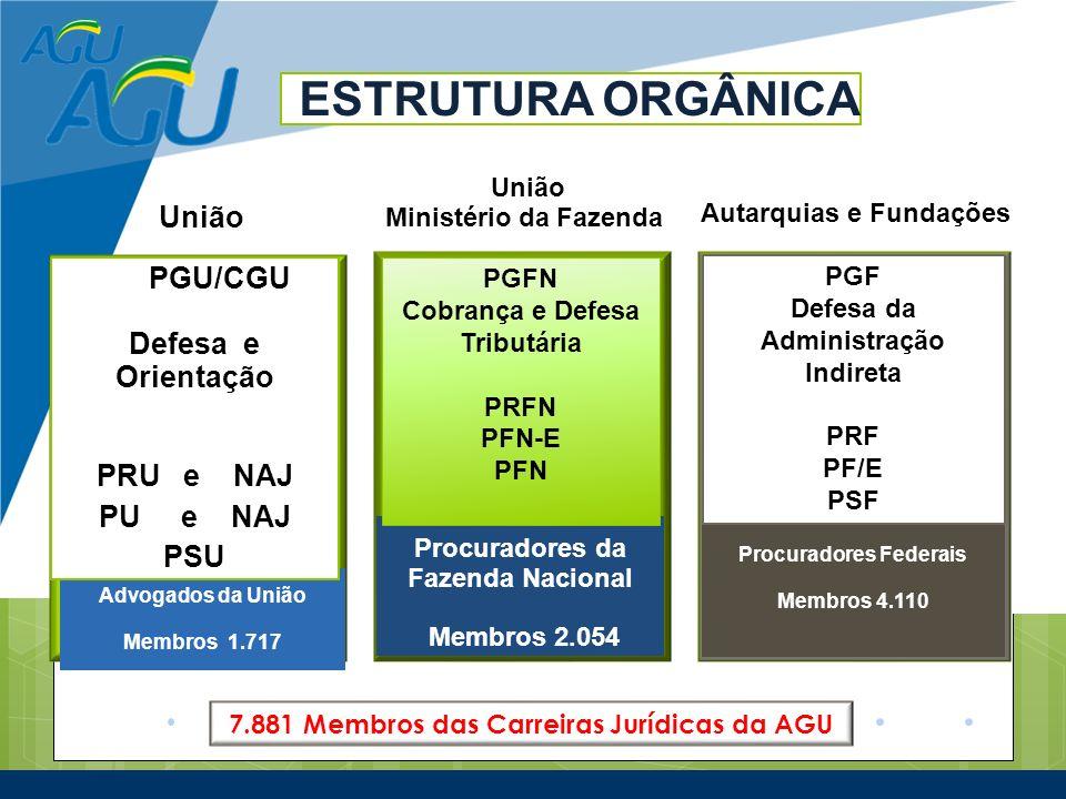 Autarquias e Fundações