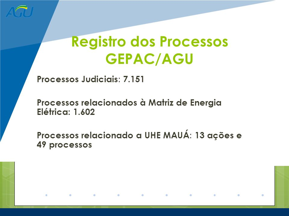 Registro dos Processos GEPAC/AGU