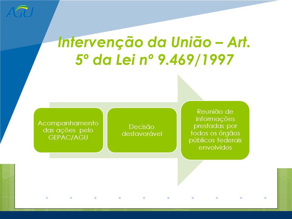 Intervenção da União – Art. 5º da Lei nº 9.469/1997