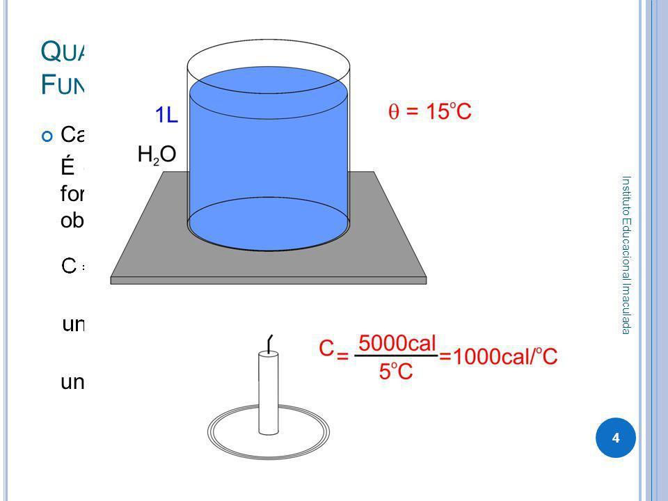 Quantidade de Calor Sensível. Equação Fundamental da Calorimetria