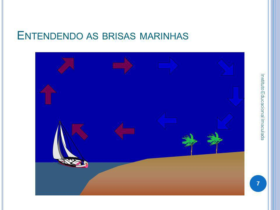 Entendendo as brisas marinhas