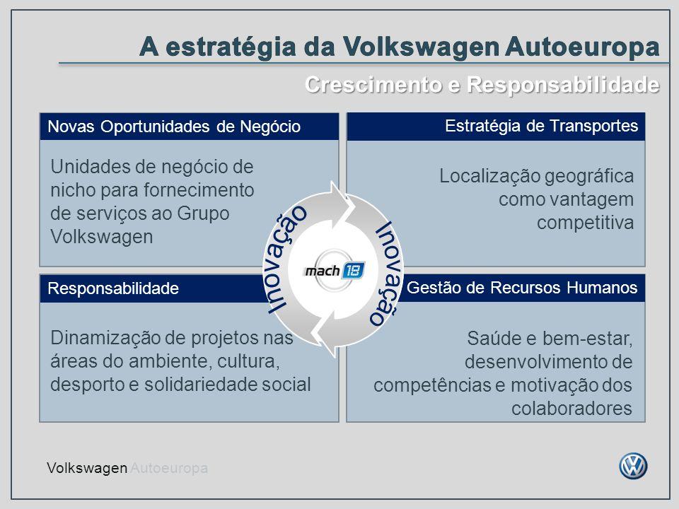 A estratégia da Volkswagen Autoeuropa