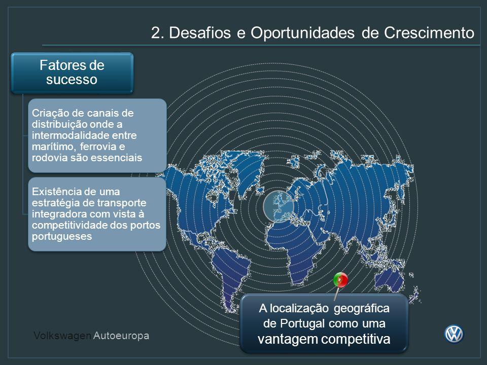 A localização geográfica de Portugal como uma vantagem competitiva