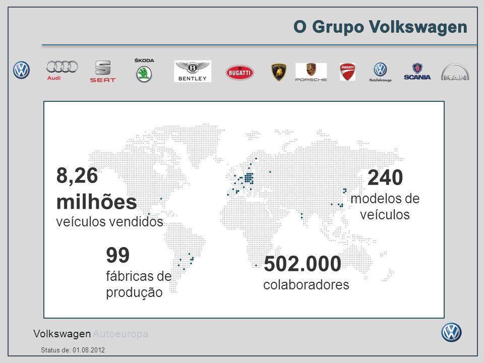 8,26 milhões veículos vendidos 240