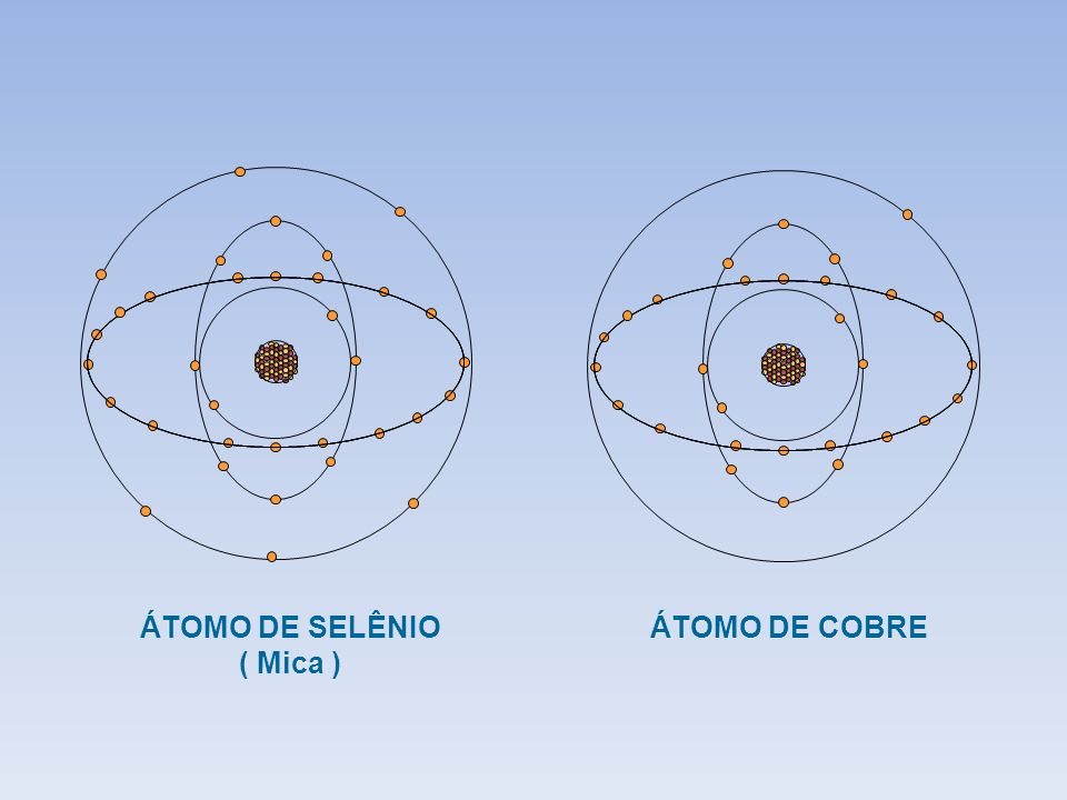 ÁTOMO DE SELÊNIO ( Mica ) ÁTOMO DE COBRE