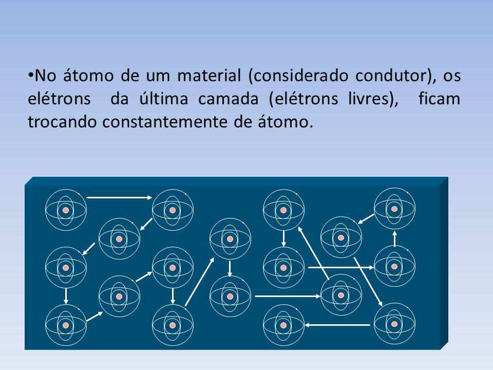 No átomo de um material (considerado condutor), os elétrons da última camada (elétrons livres), ficam trocando constantemente de átomo.