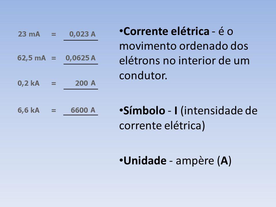 Símbolo - I (intensidade de corrente elétrica)