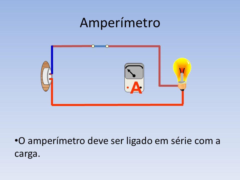 Amperímetro O amperímetro deve ser ligado em série com a carga. A
