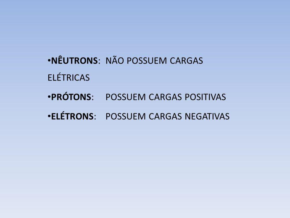 NÊUTRONS: NÃO POSSUEM CARGAS ELÉTRICAS