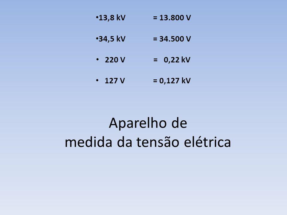 Aparelho de medida da tensão elétrica