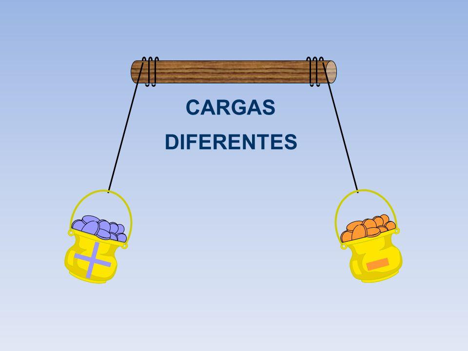 + - CARGAS DIFERENTES