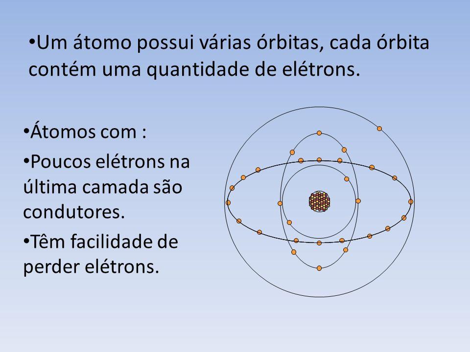 Um átomo possui várias órbitas, cada órbita contém uma quantidade de elétrons.