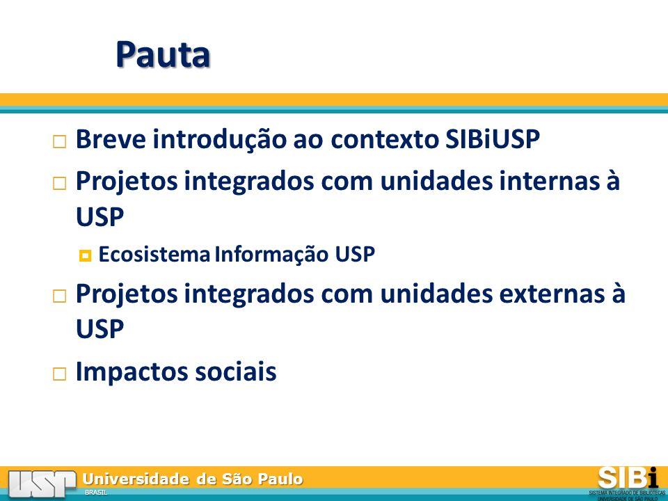 Pauta Breve introdução ao contexto SIBiUSP