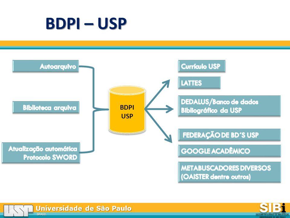 BDPI – USP Autoarquivo Currículo USP LATTES BDPI USP