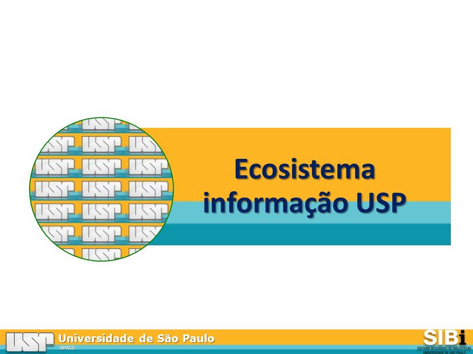 Ecosistema informação USP