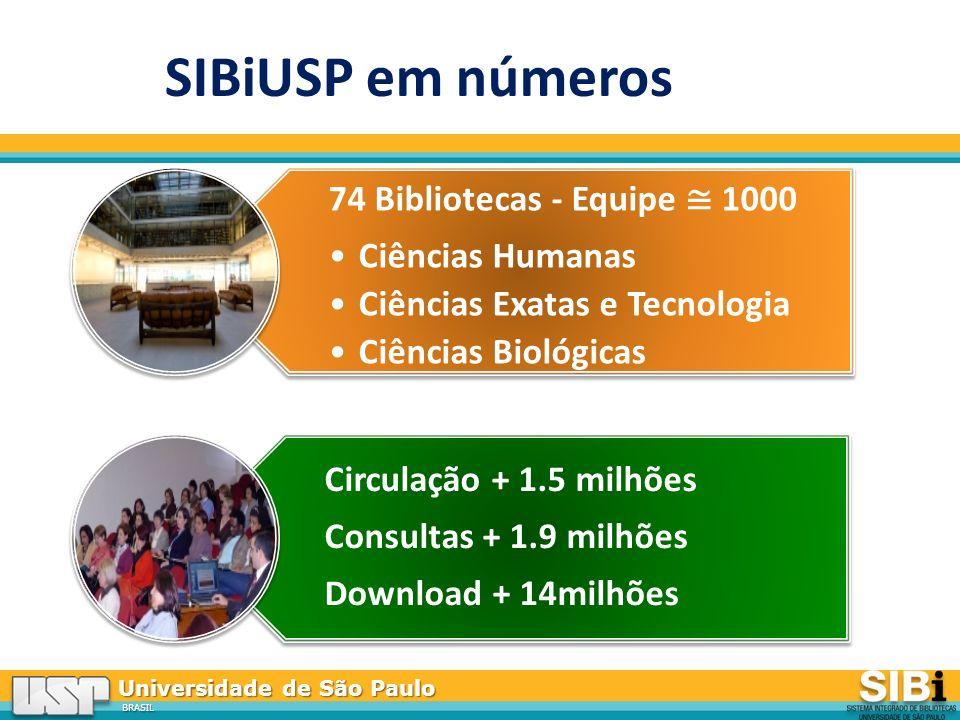 SIBiUSP em números 74 Bibliotecas - Equipe ≅ 1000 Ciências Humanas