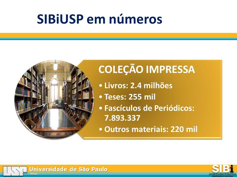 SIBiUSP em números COLEÇÃO IMPRESSA Livros: 2.4 milhões Teses: 255 mil