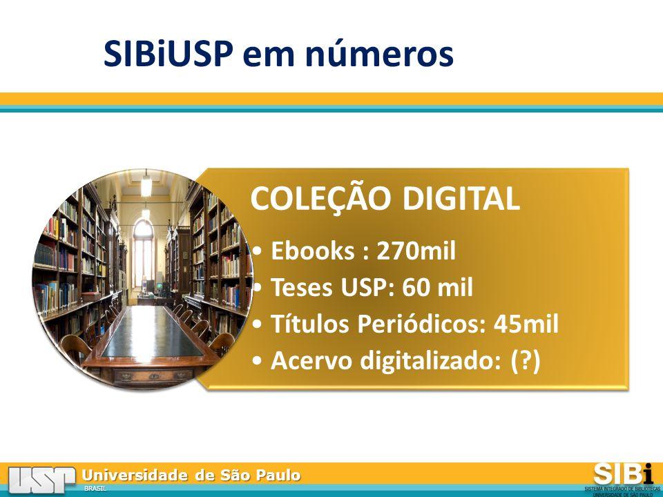 SIBiUSP em números COLEÇÃO DIGITAL Ebooks : 270mil Teses USP: 60 mil