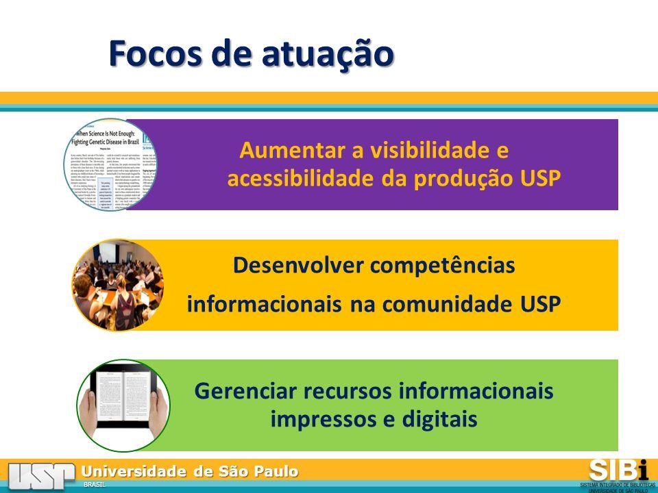 Focos de atuação Aumentar a visibilidade e acessibilidade da produção USP. Desenvolver competências.