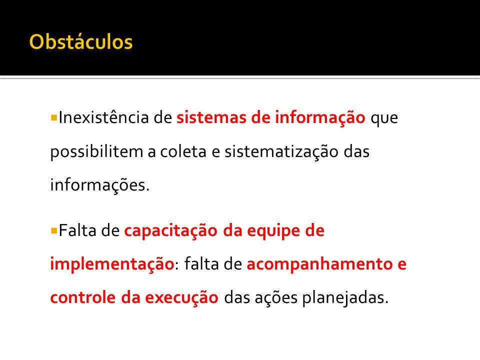 Obstáculos Inexistência de sistemas de informação que possibilitem a coleta e sistematização das informações.
