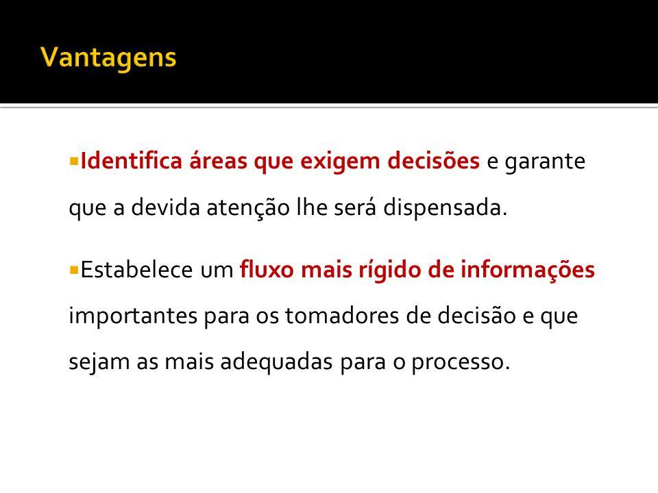 Vantagens Identifica áreas que exigem decisões e garante que a devida atenção lhe será dispensada.