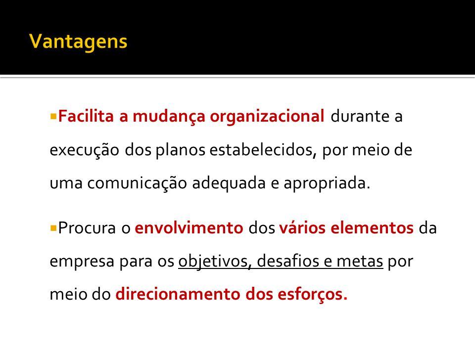 Vantagens Facilita a mudança organizacional durante a execução dos planos estabelecidos, por meio de uma comunicação adequada e apropriada.
