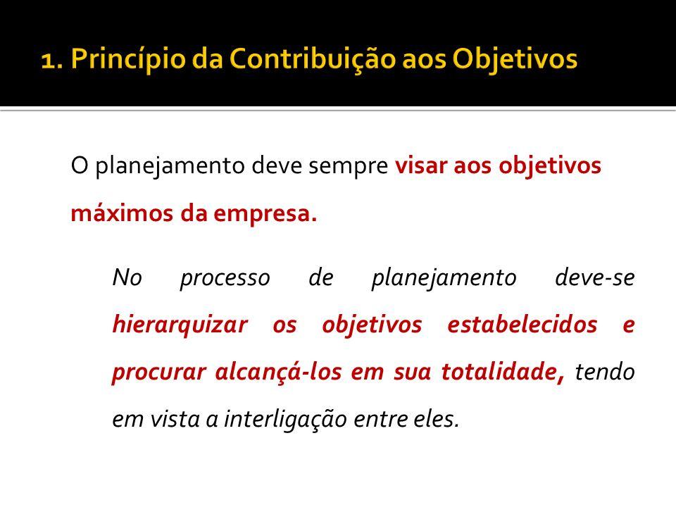 1. Princípio da Contribuição aos Objetivos