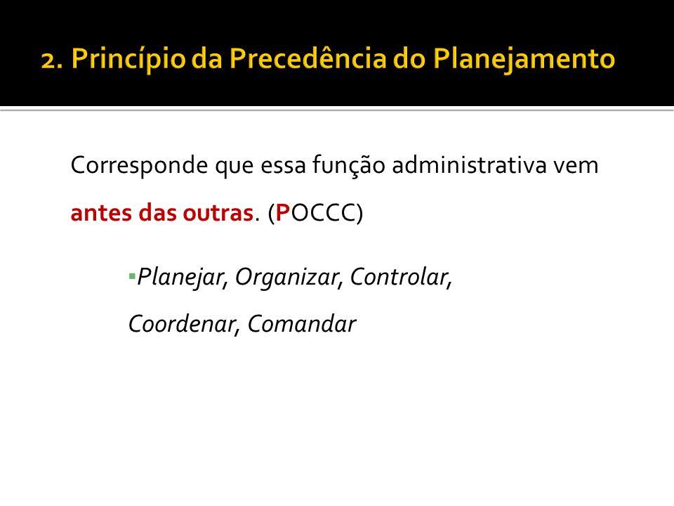 2. Princípio da Precedência do Planejamento